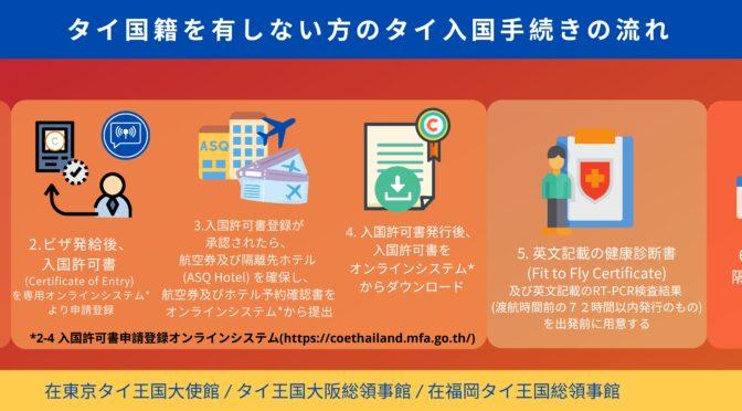 【新型コロナ】日本人ビジネス渡航のためのタイ入国情報(2021年1月~)