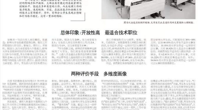 《蚌埠新闻网》《淮河晨刊》上海人材金港グループ人材評価センターが「大学生の雇用の質に関する白書2019」を公表